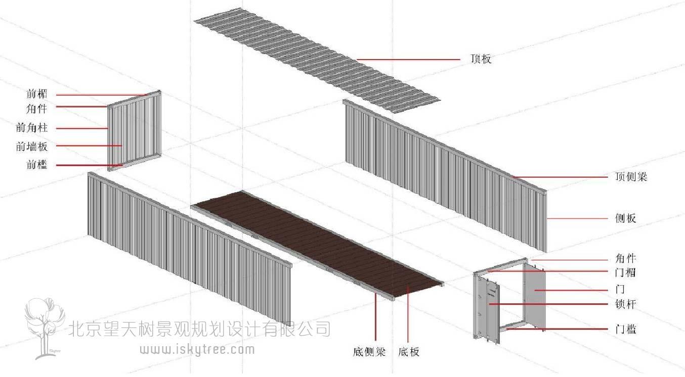 集装箱的结构及组成