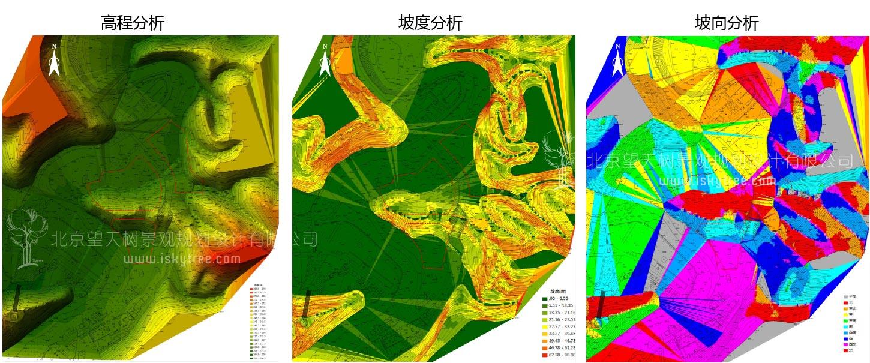 乡村qy188千赢国际规划高程坡度坡向分析图