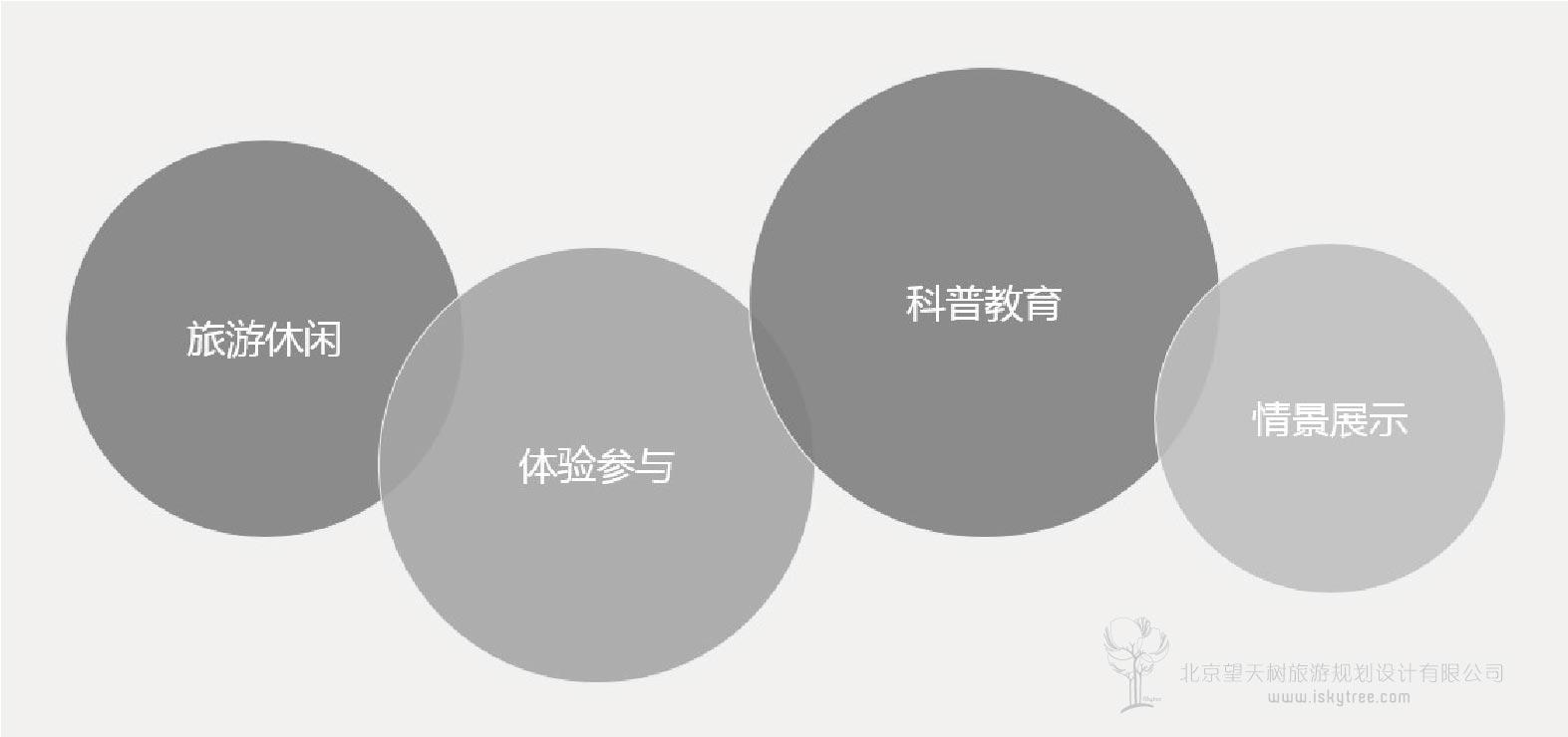 大熊猫科普馆设计构思