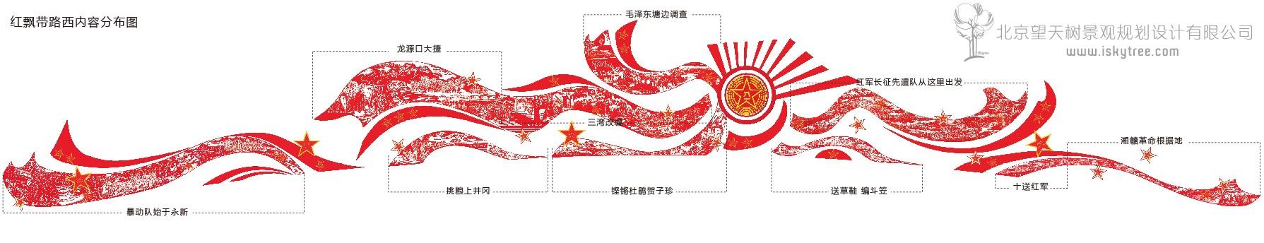 红飘带项目设计方案