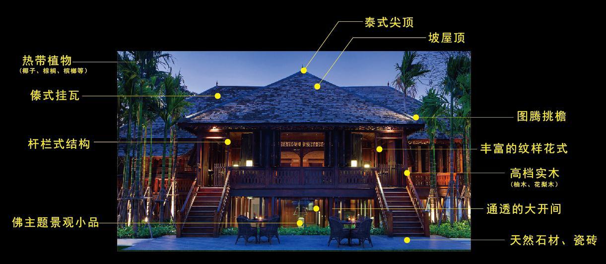 东南亚建筑形式