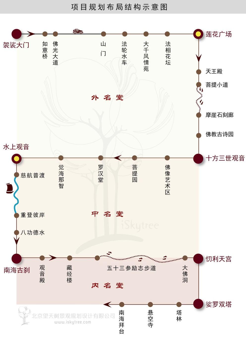 佛教qy188千赢国际景区规划设计