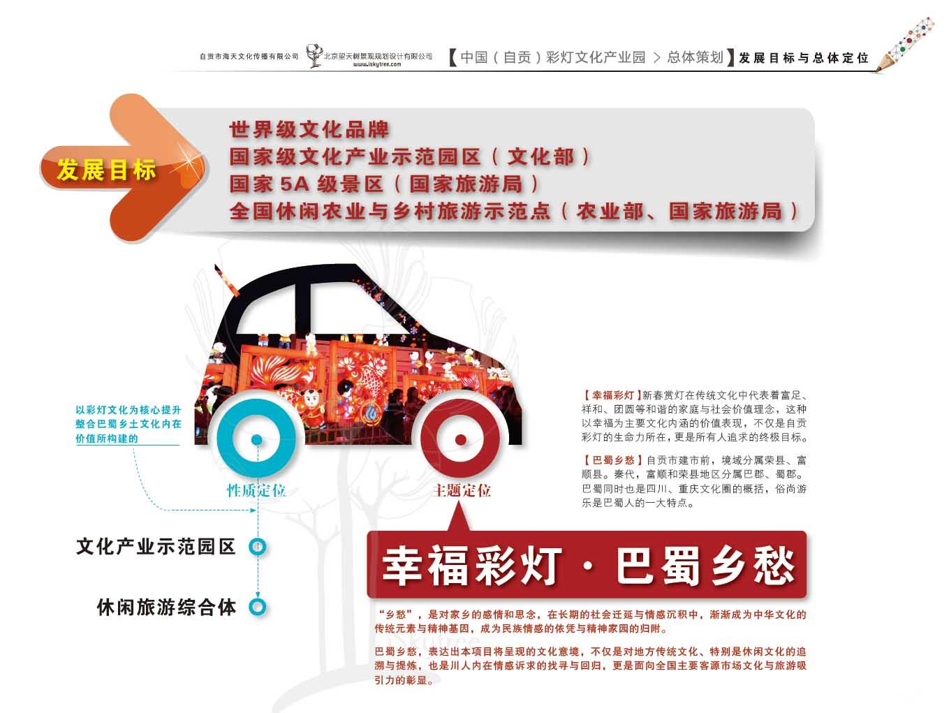 自贡彩灯文化产业园发展目标与定位