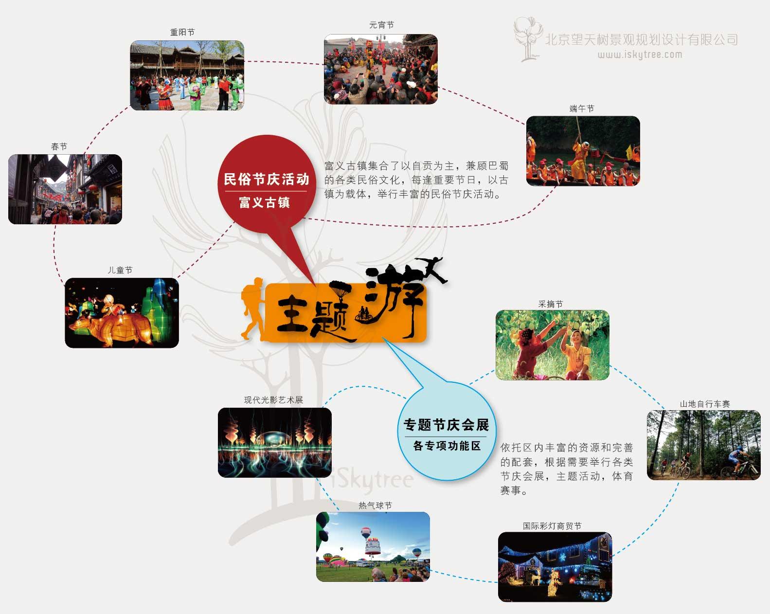 民俗 节庆 旅游产品策划
