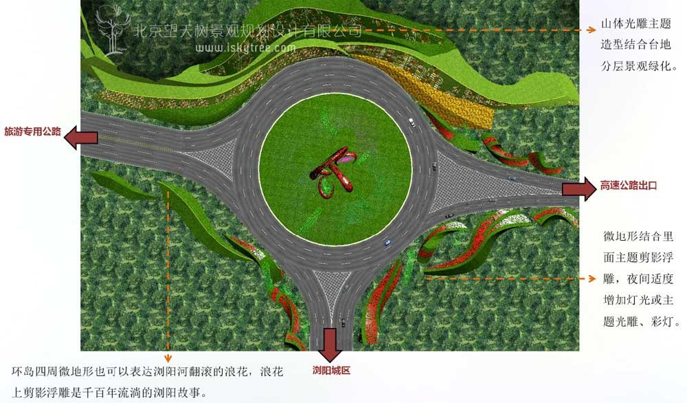 城市主题景观设计总平面图
