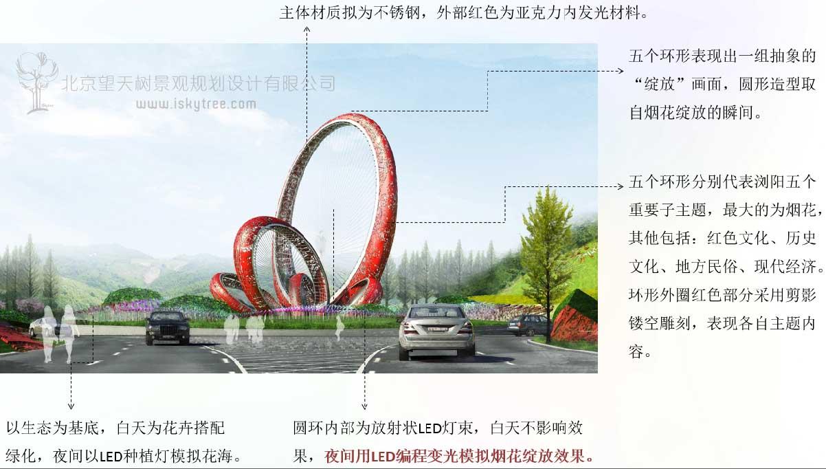 城市主题景观设计说明