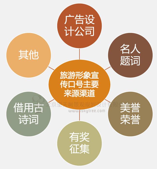 fun乐天堂备用网址形象宣传口号主要来源渠道